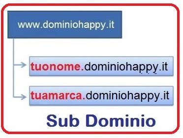Sub Dominio